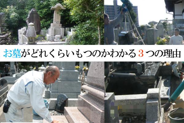 お墓がどれくらいもつのかわかる3つの理由